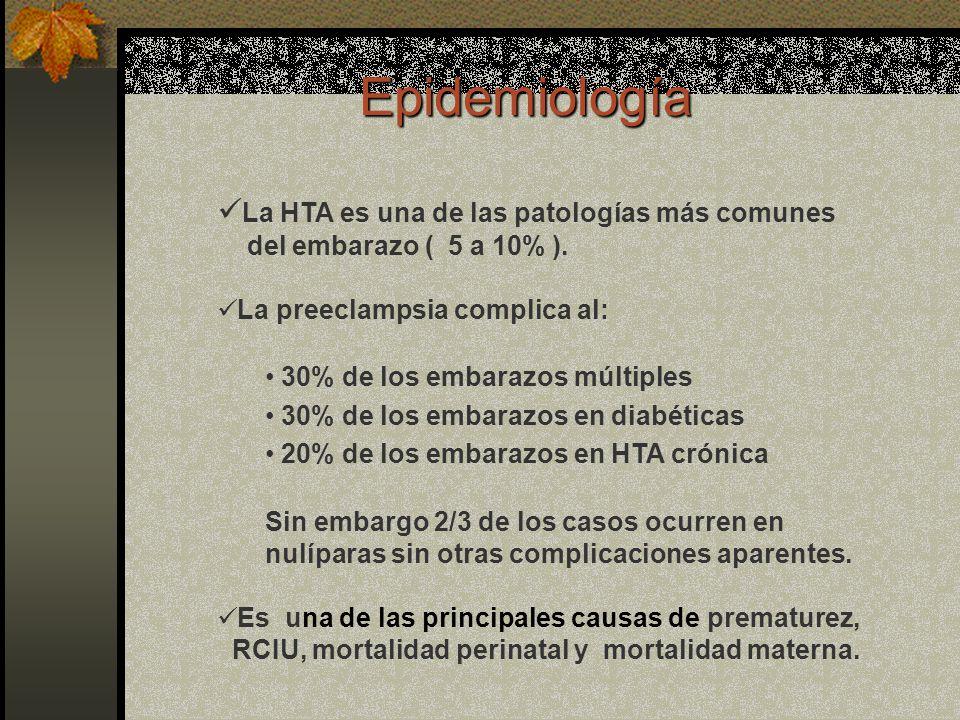 Epidemiología La HTA es una de las patologías más comunes