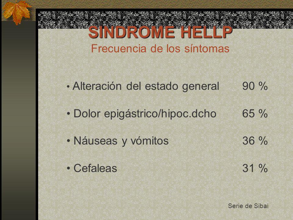 SINDROME HELLP Frecuencia de los síntomas