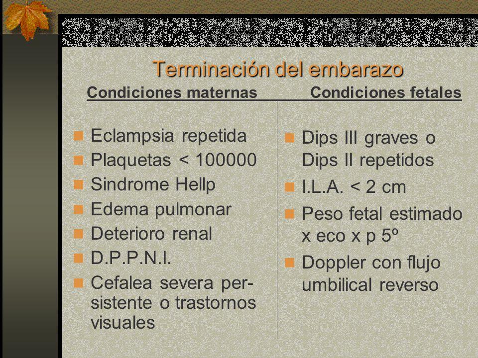 Terminación del embarazo Condiciones maternas Condiciones fetales