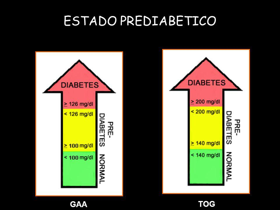 ESTADO PREDIABETICO GAA TOG