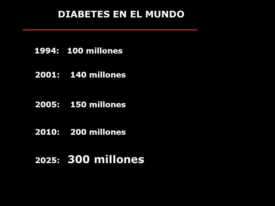 DIABETES EN EL MUNDO : 100 millones 2001: 140 millones