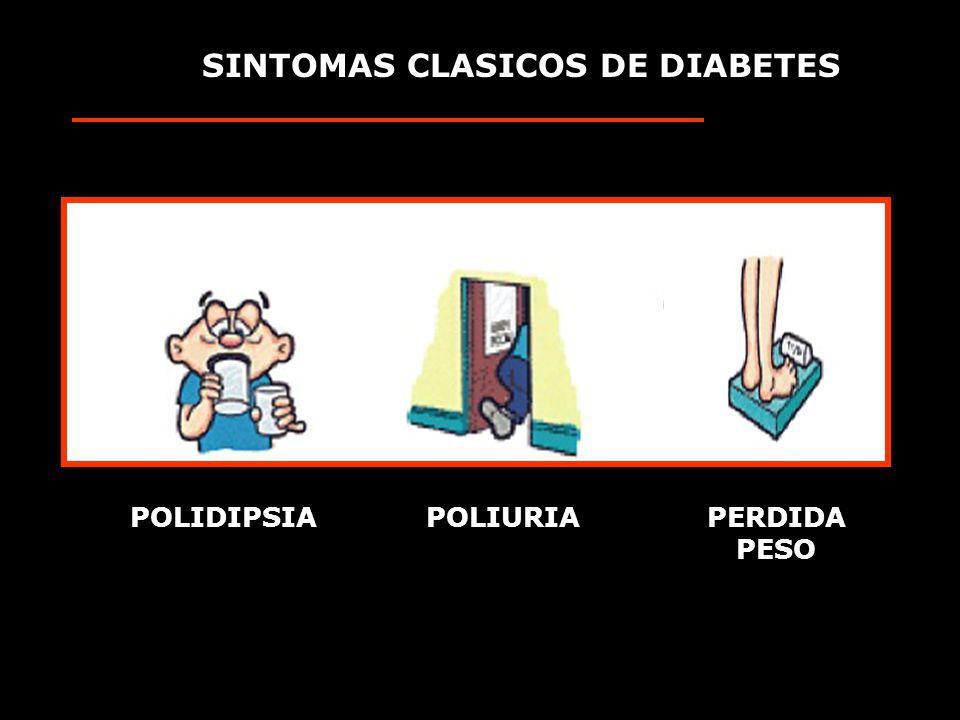 SINTOMAS CLASICOS DE DIABETES