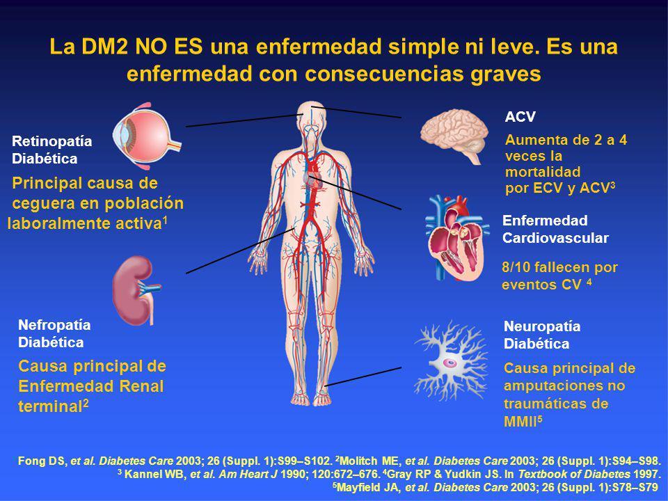 La DM2 NO ES una enfermedad simple ni leve