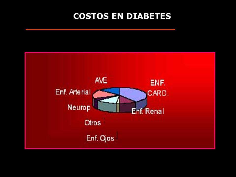 COSTOS EN DIABETES