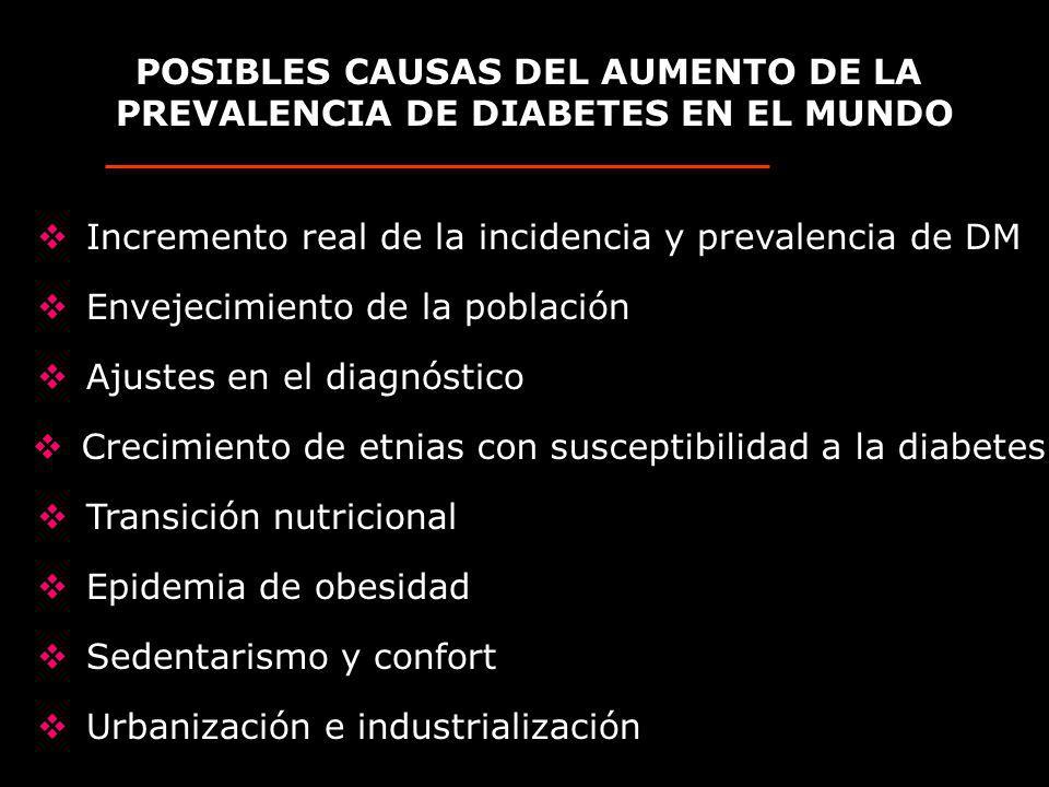 POSIBLES CAUSAS DEL AUMENTO DE LA PREVALENCIA DE DIABETES EN EL MUNDO