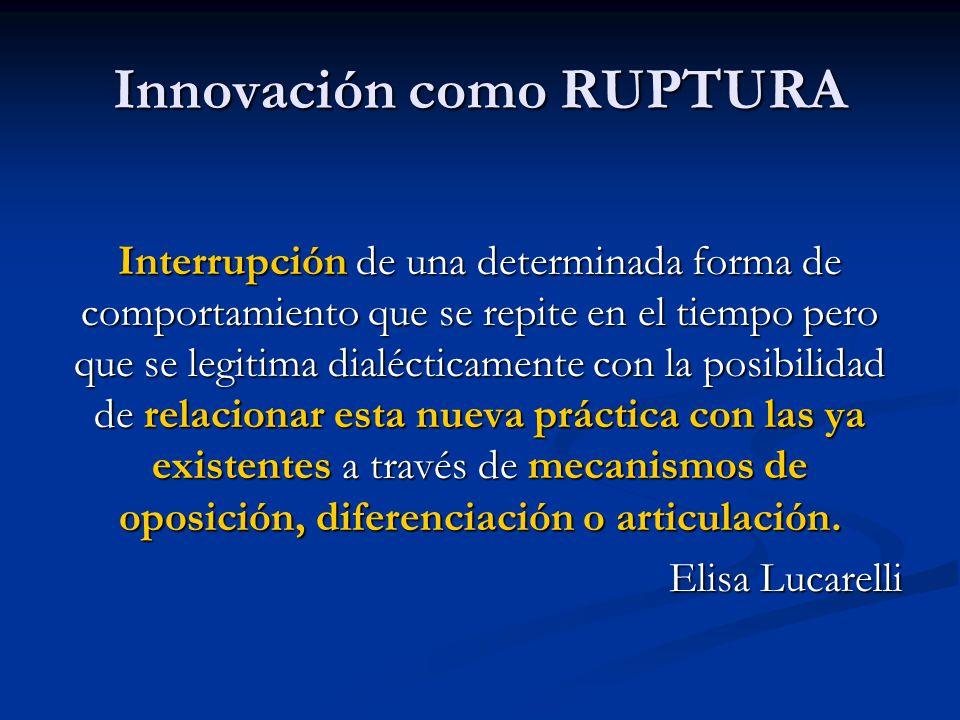 Innovación como RUPTURA