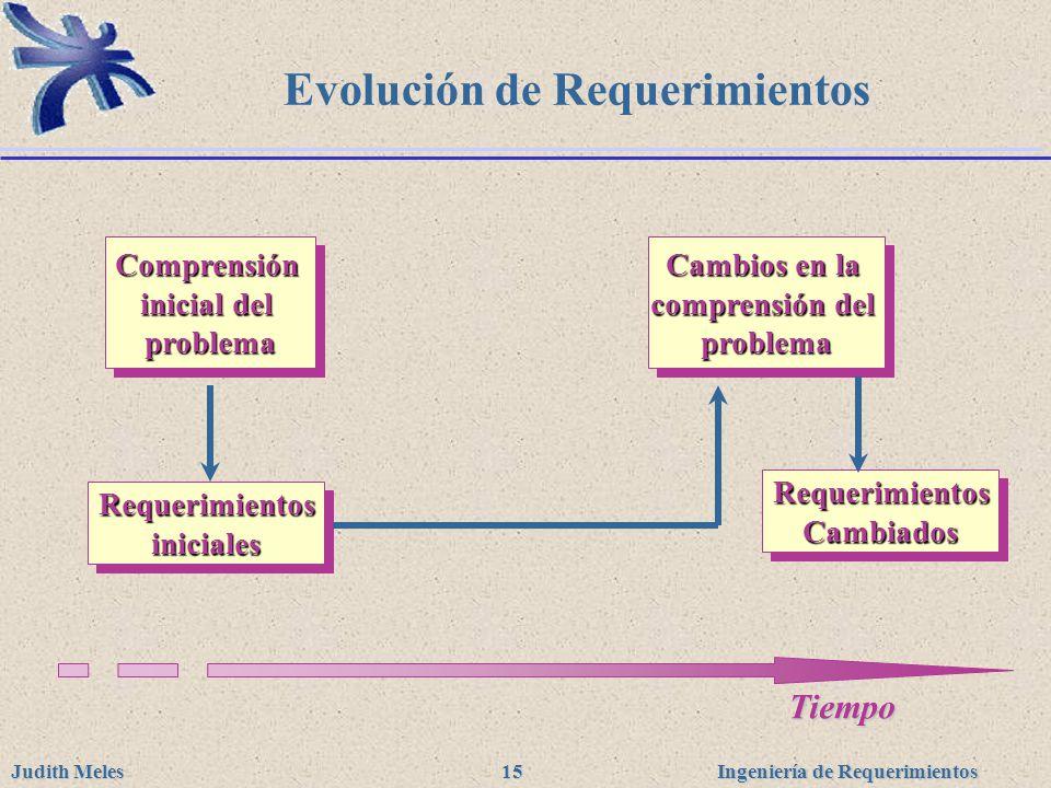 Evolución de Requerimientos