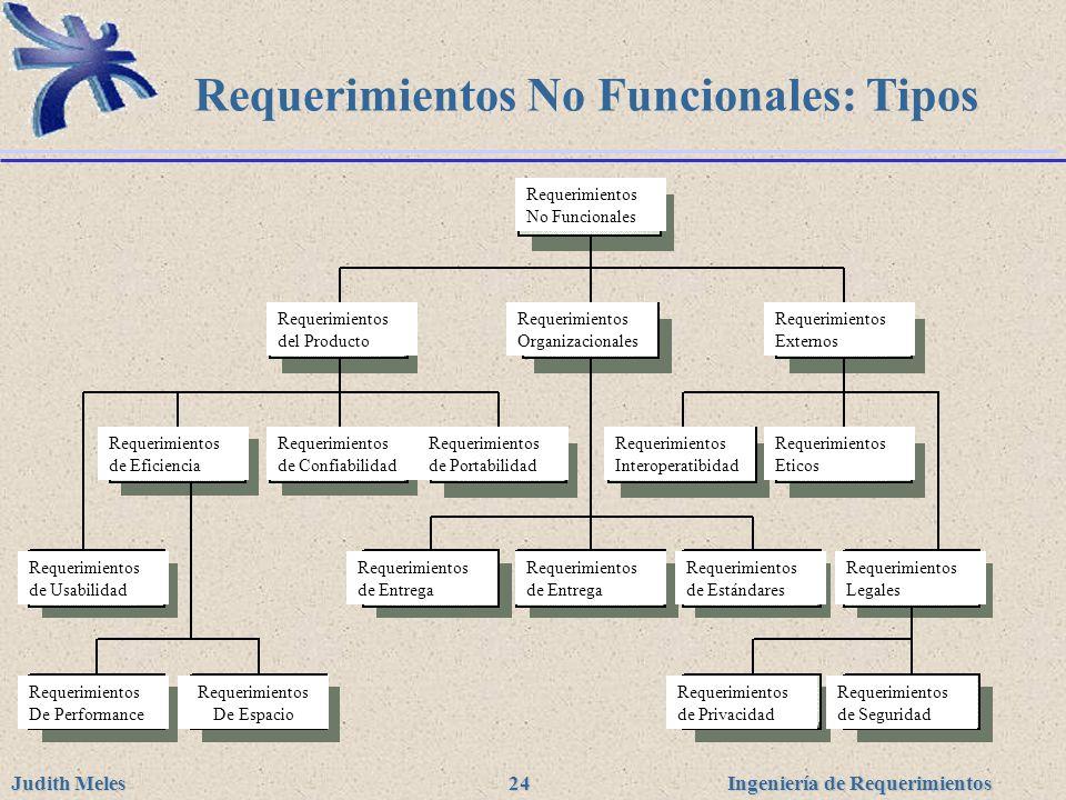 Requerimientos No Funcionales: Tipos