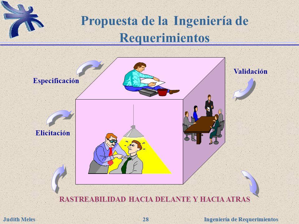Propuesta de la Ingeniería de Requerimientos