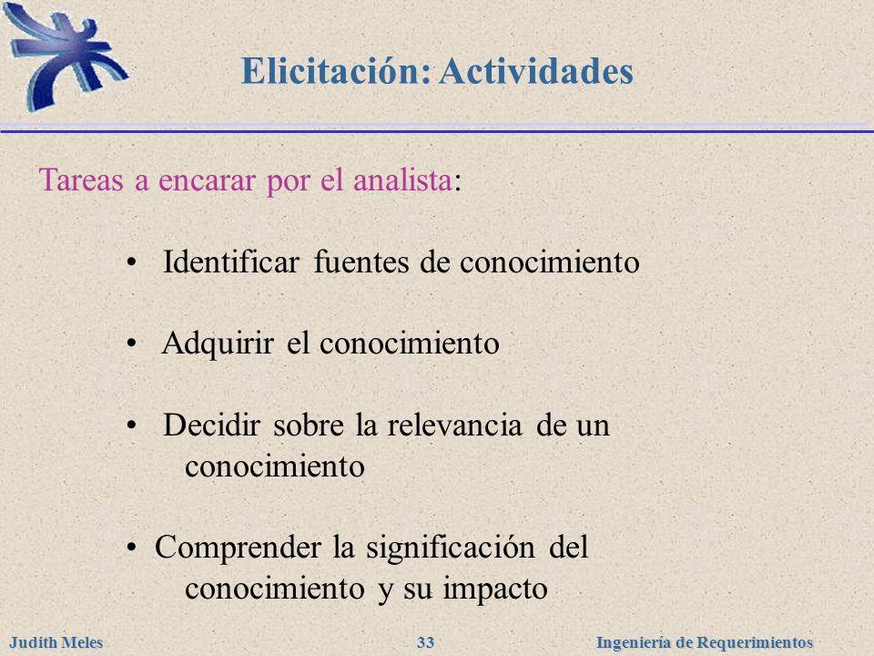 Elicitación: Actividades