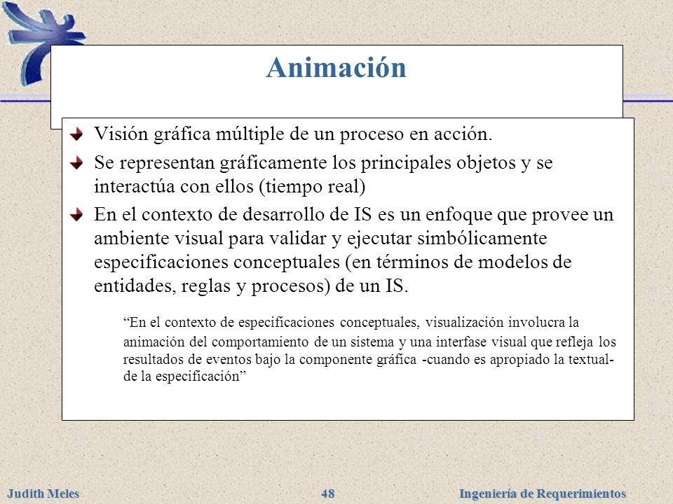 Animación Visión gráfica múltiple de un proceso en acción.