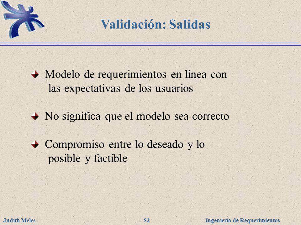 Validación: Salidas Modelo de requerimientos en línea con las expectativas de los usuarios.