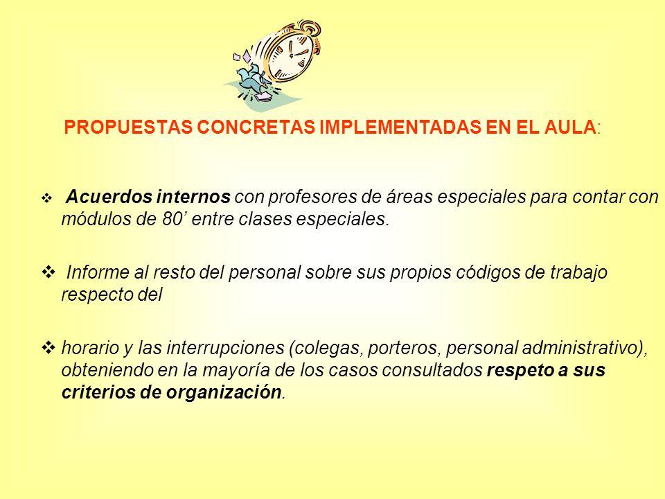PROPUESTAS CONCRETAS IMPLEMENTADAS EN EL AULA: