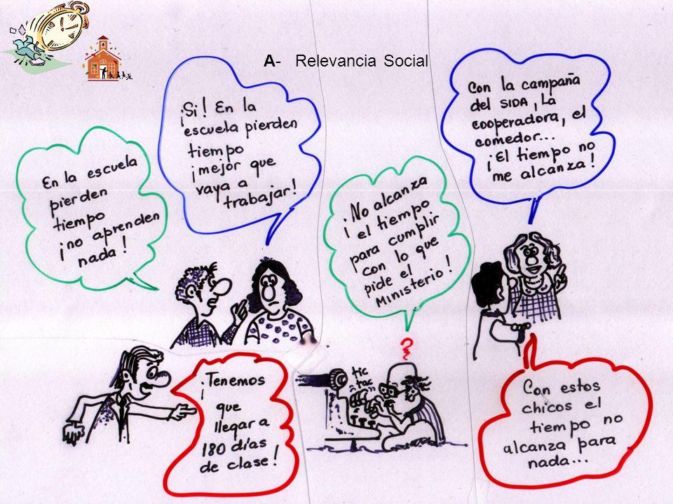 A- Relevancia Social