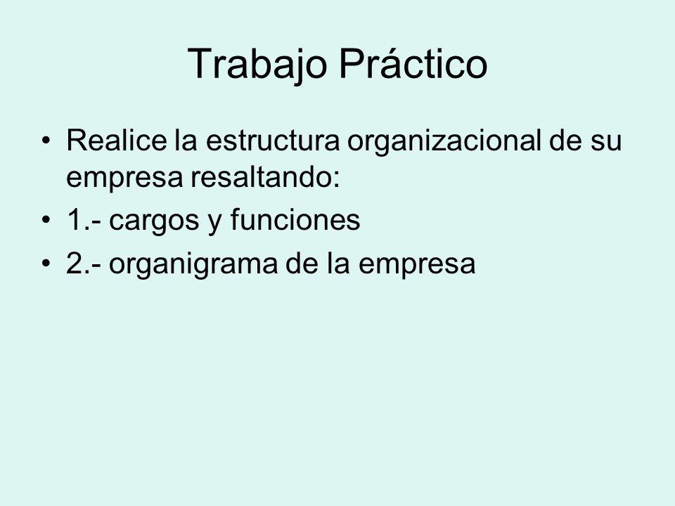 Trabajo Práctico Realice la estructura organizacional de su empresa resaltando: 1.- cargos y funciones.