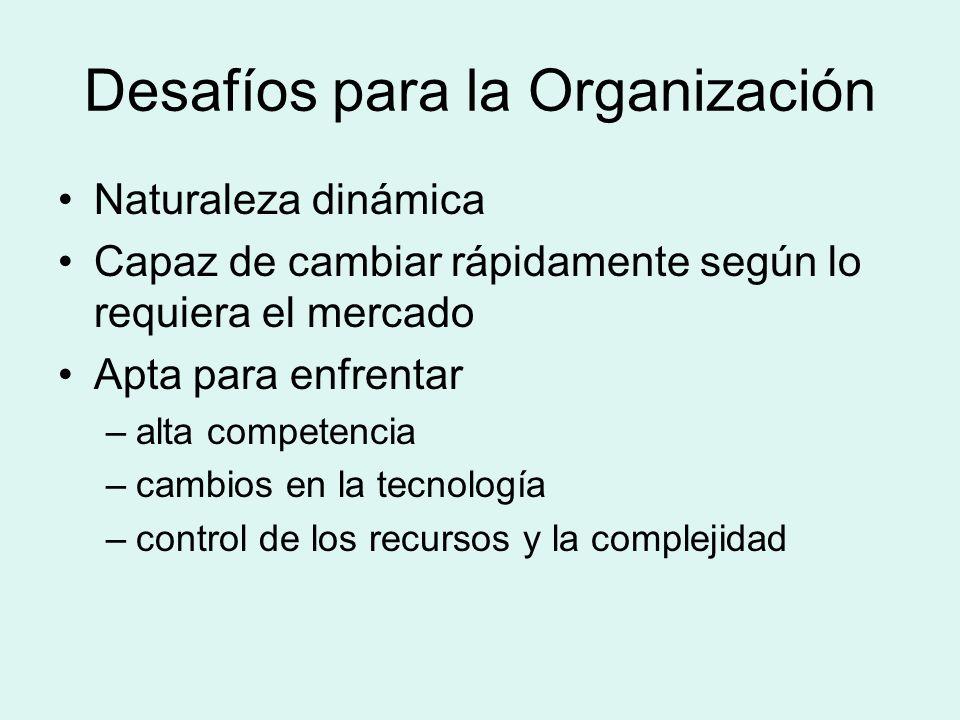 Desafíos para la Organización
