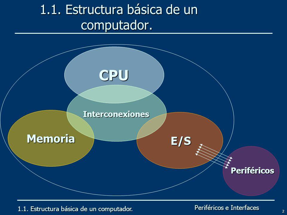 1.1. Estructura básica de un computador.