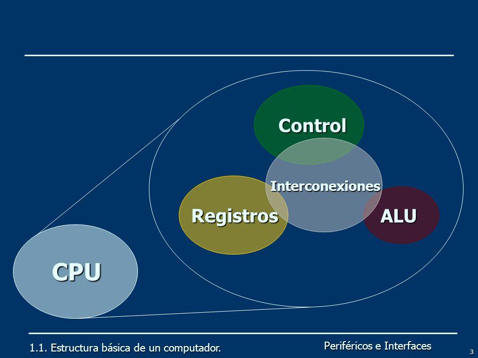 CPU Control Registros ALU Interconexiones