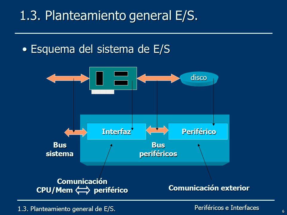1.3. Planteamiento general E/S.