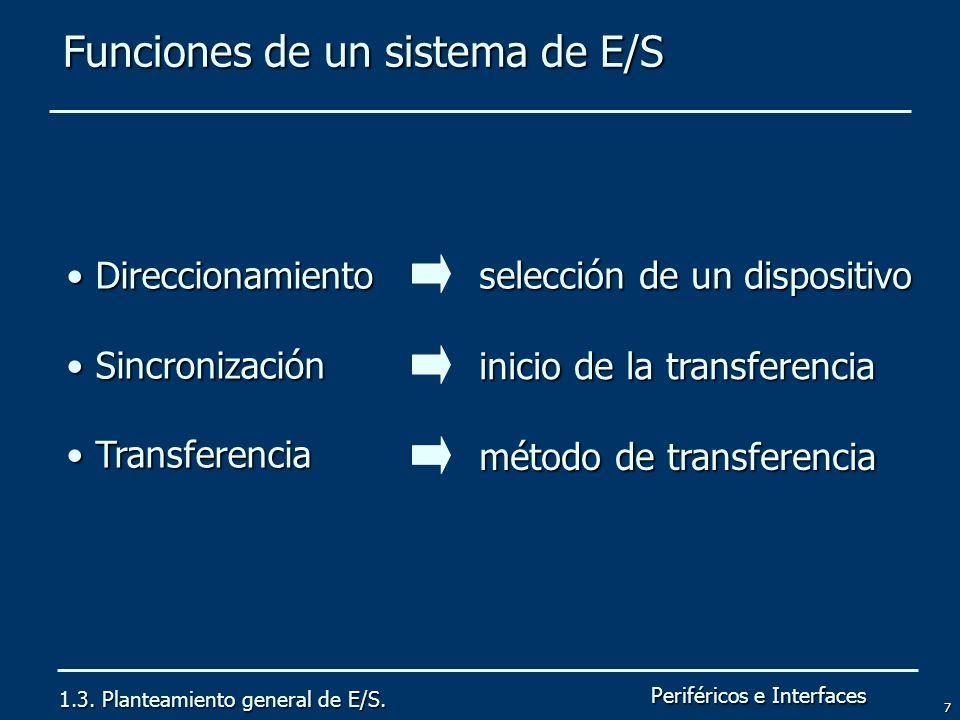 Funciones de un sistema de E/S