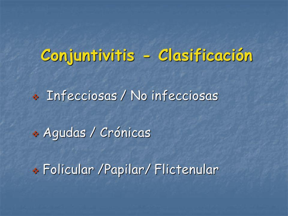 Conjuntivitis - Clasificación