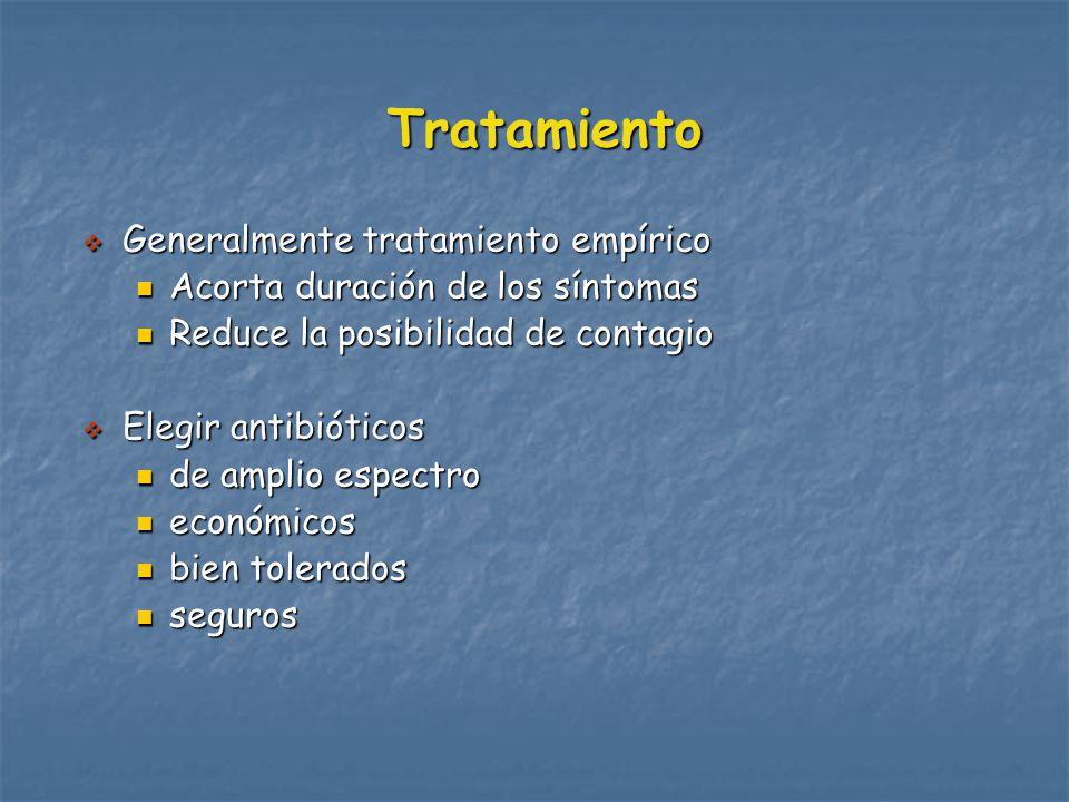 Tratamiento Generalmente tratamiento empírico