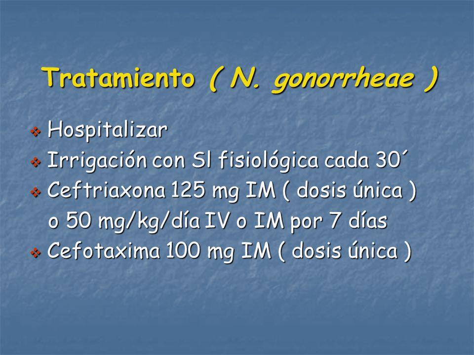Tratamiento ( N. gonorrheae )