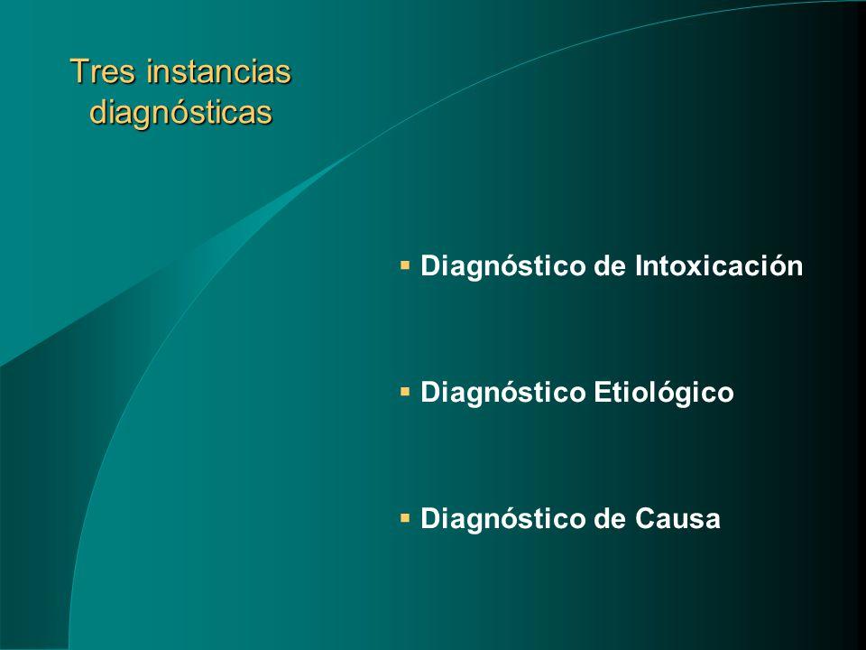 Tres instancias diagnósticas