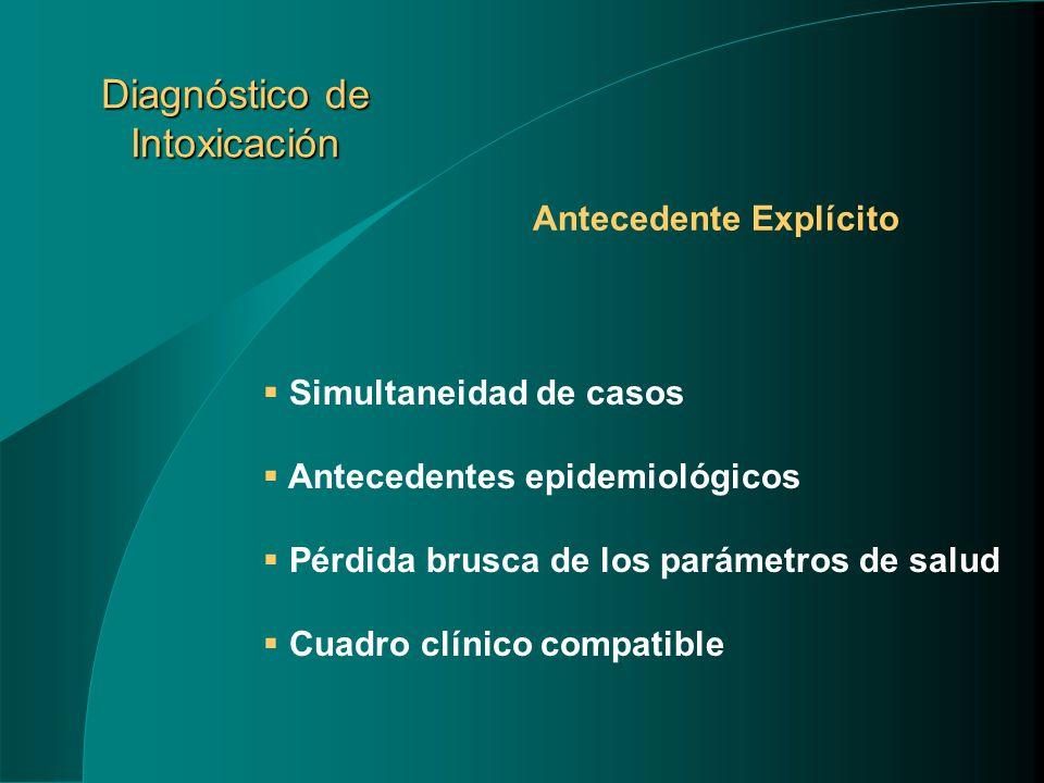 Diagnóstico de Intoxicación