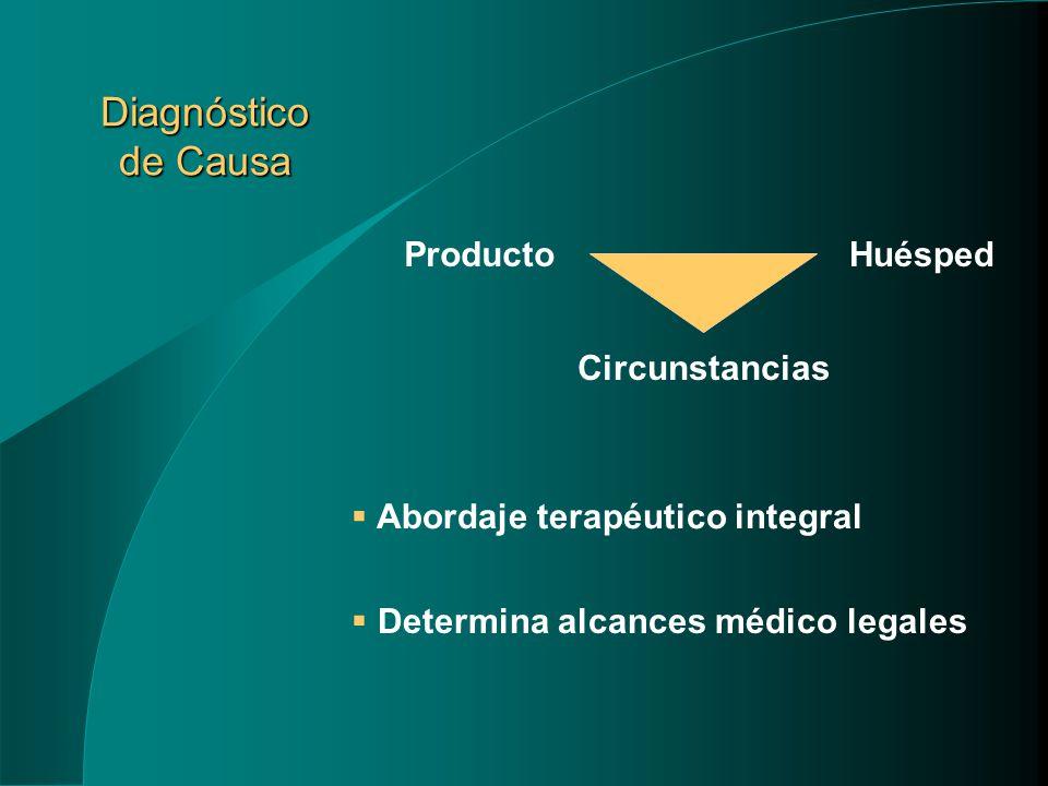 Diagnóstico de Causa Huésped Producto Circunstancias