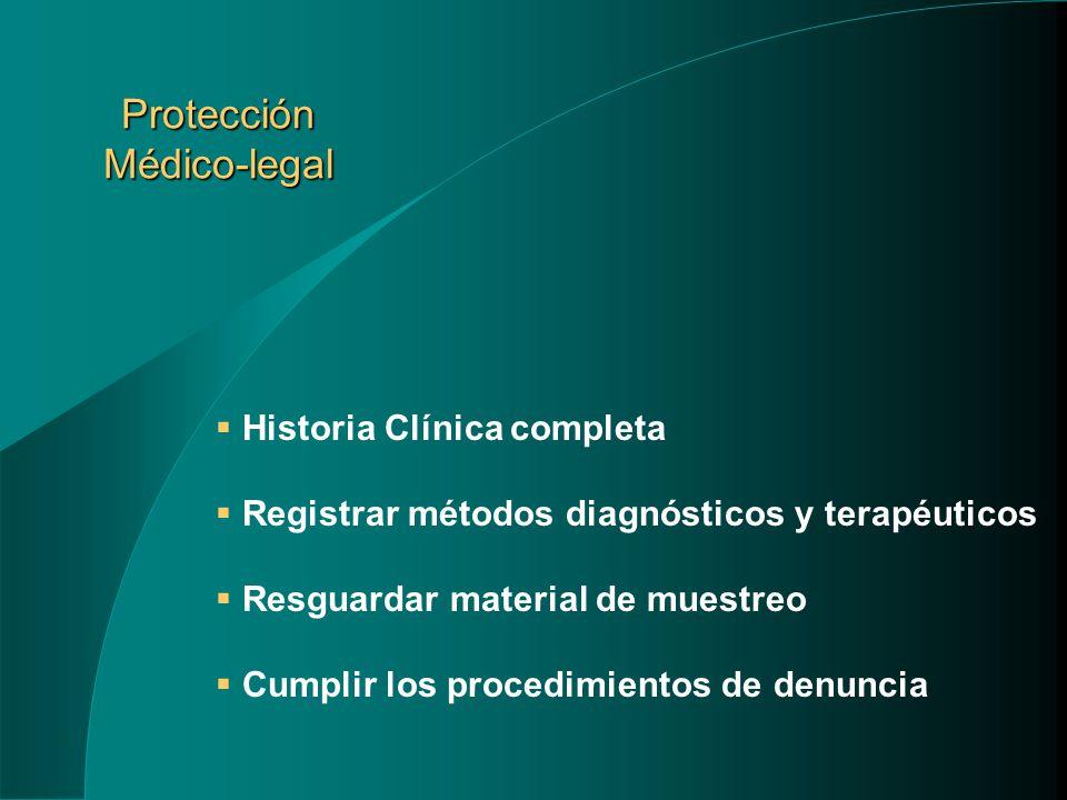 Protección Médico-legal