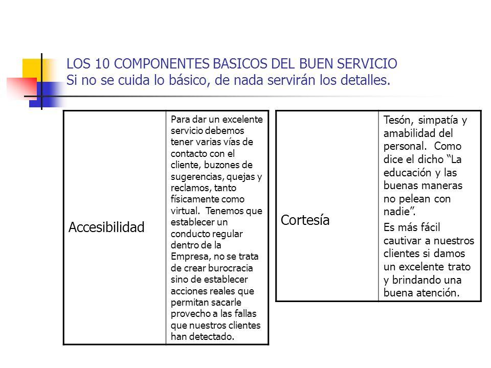 LOS 10 COMPONENTES BASICOS DEL BUEN SERVICIO Si no se cuida lo básico, de nada servirán los detalles.