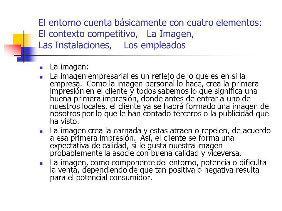 El entorno cuenta básicamente con cuatro elementos: El contexto competitivo, La Imagen, Las Instalaciones, Los empleados