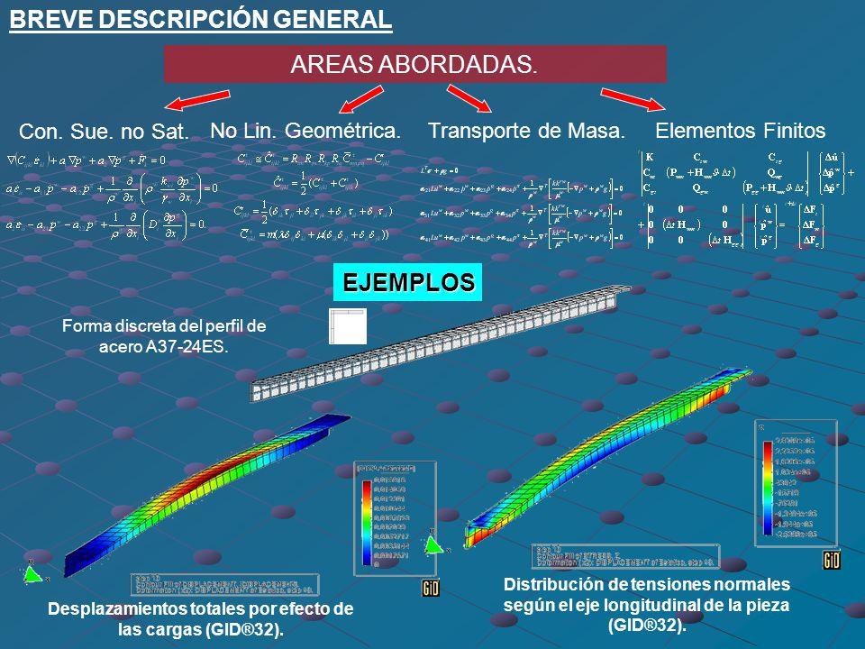 Desplazamientos totales por efecto de las cargas (GID®32).