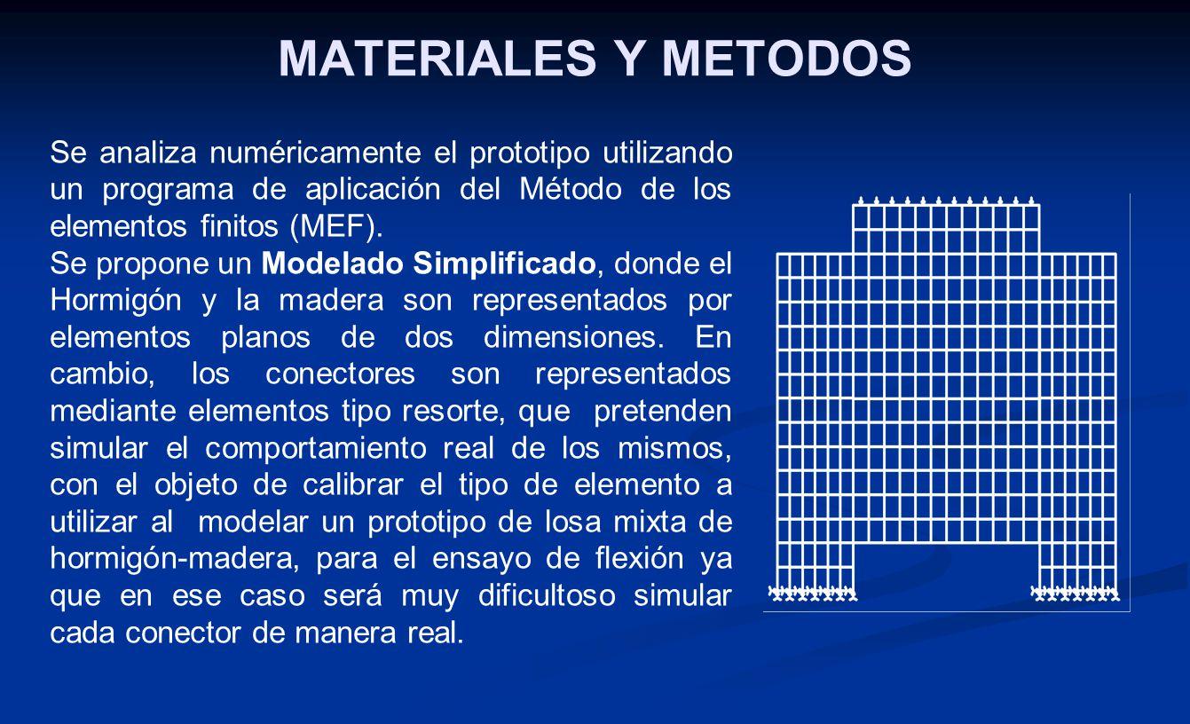 MATERIALES Y METODOS Se analiza numéricamente el prototipo utilizando un programa de aplicación del Método de los elementos finitos (MEF).