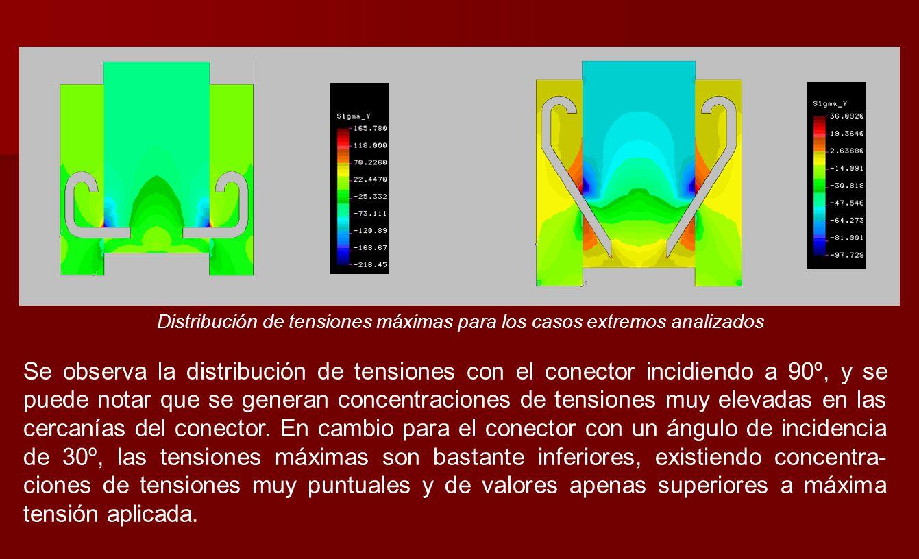 Distribución de tensiones máximas para los casos extremos analizados