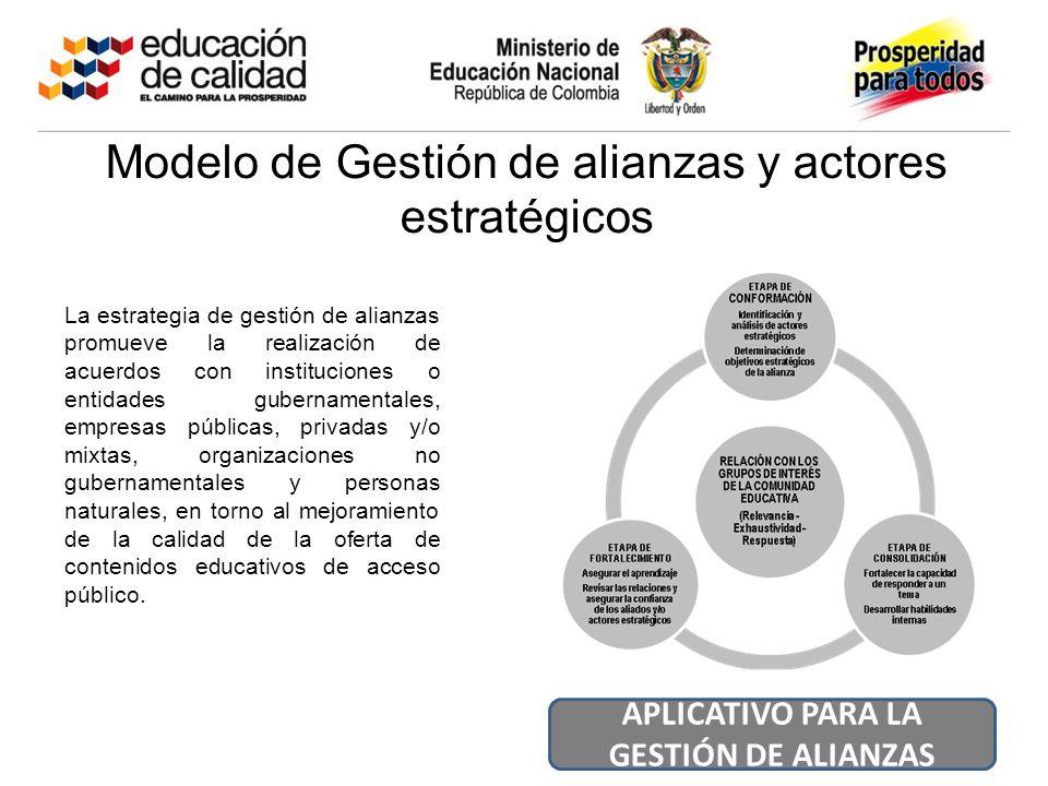 Modelo de Gestión de alianzas y actores estratégicos