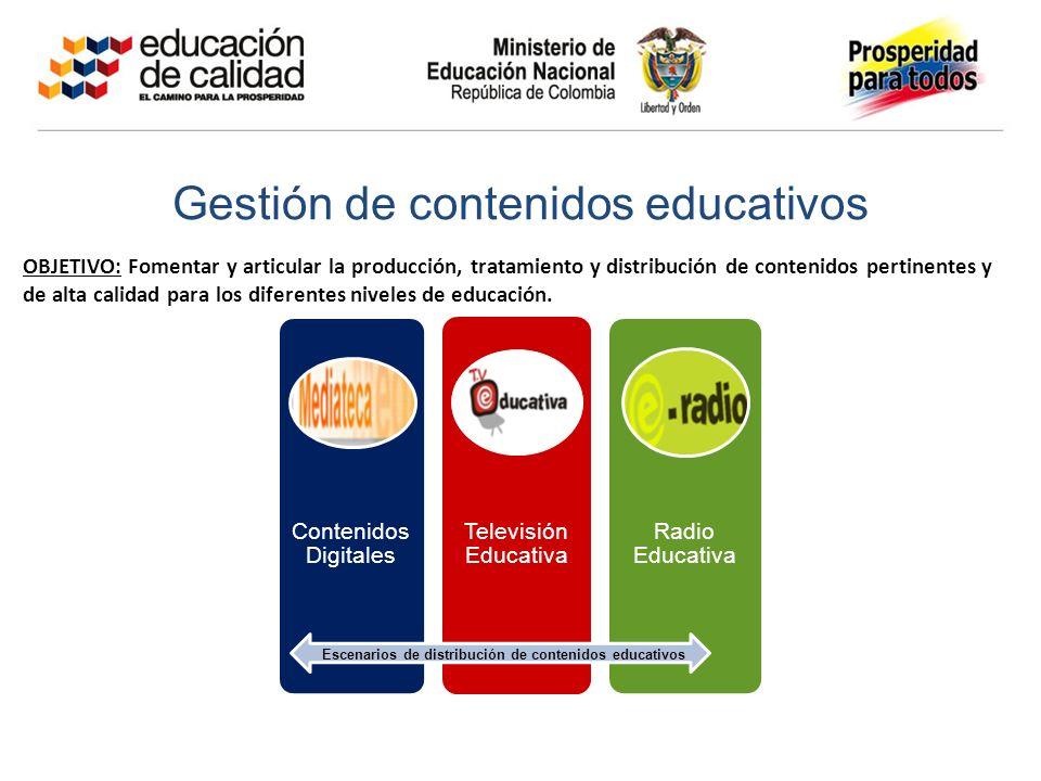 Gestión de contenidos educativos