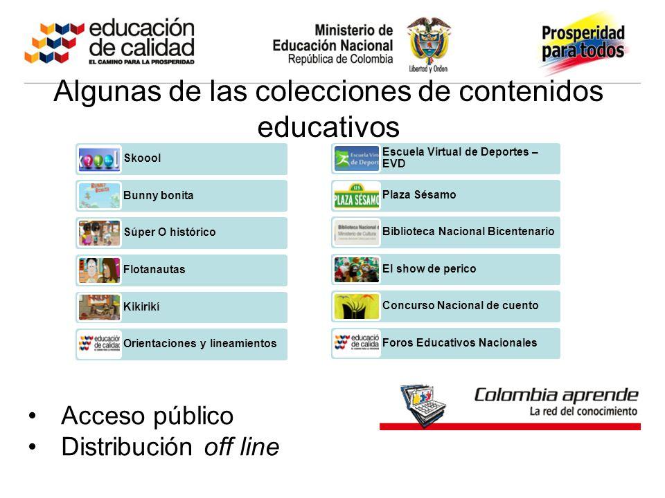 Algunas de las colecciones de contenidos educativos