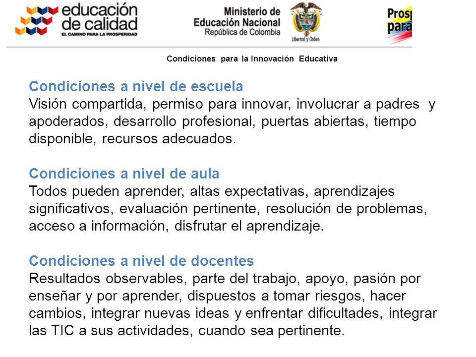 Condiciones para la Innovación Educativa