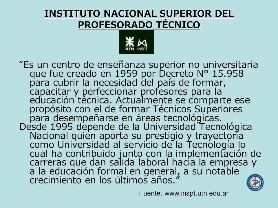 INSTITUTO NACIONAL SUPERIOR DEL PROFESORADO TÉCNICO