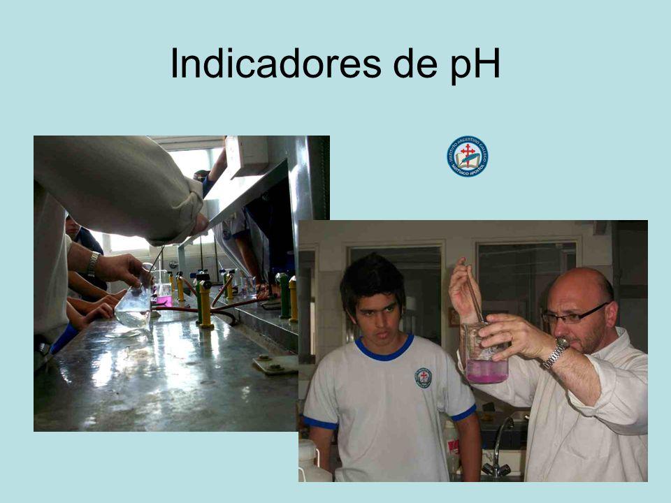 Indicadores de pH