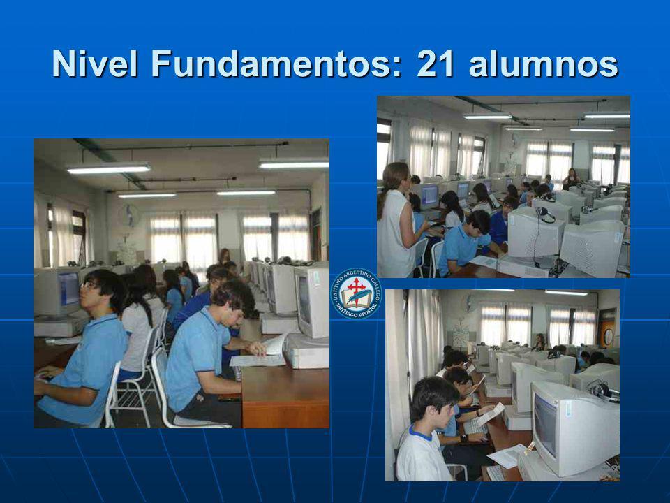 Nivel Fundamentos: 21 alumnos