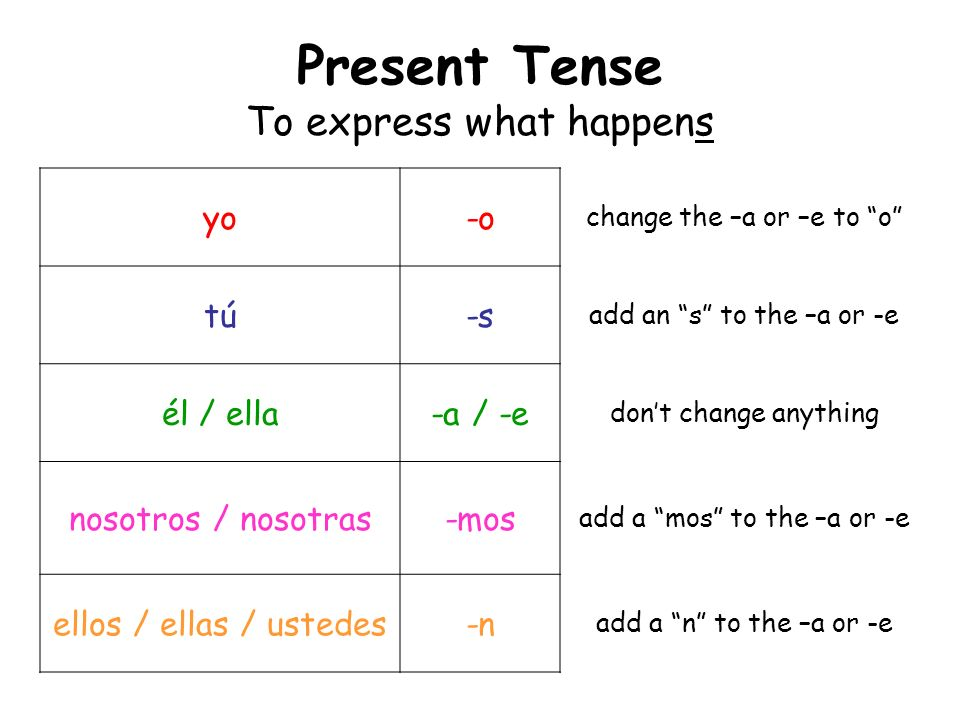 Present Tense To express what happens