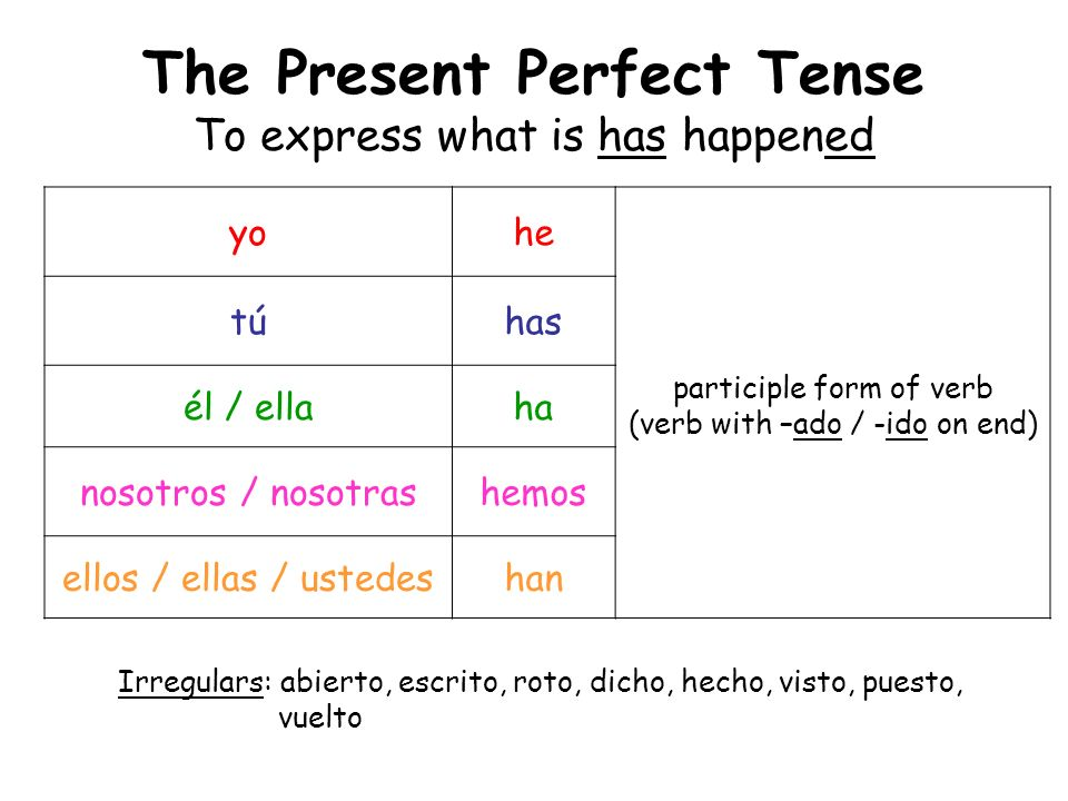 The Present Perfect Tense To express what is has happened