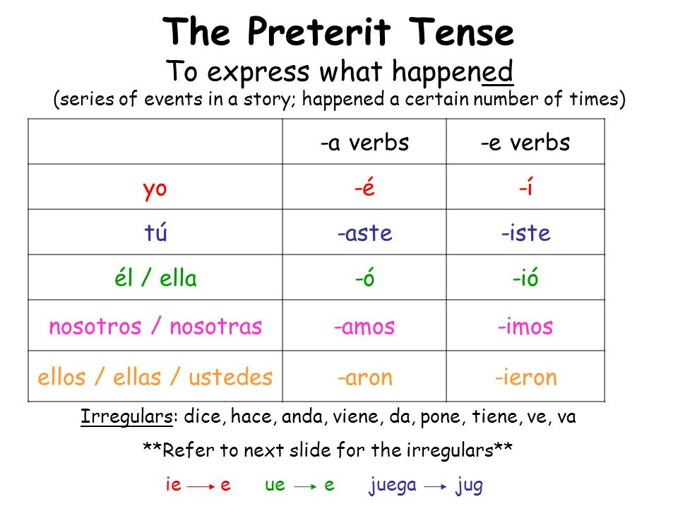 The Preterit Tense To express what happened (series of events in a story; happened a certain number of times)