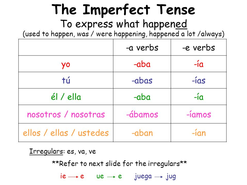 The Imperfect Tense To express what happened (used to happen, was / were happening, happened a lot /always)