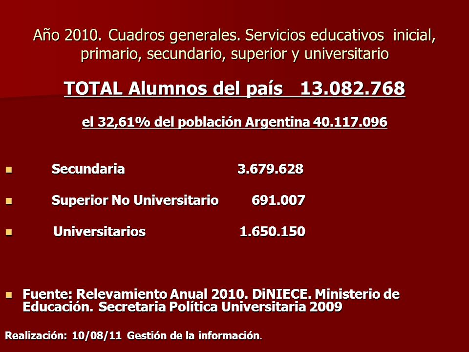 el 32,61% del población Argentina 40.117.096
