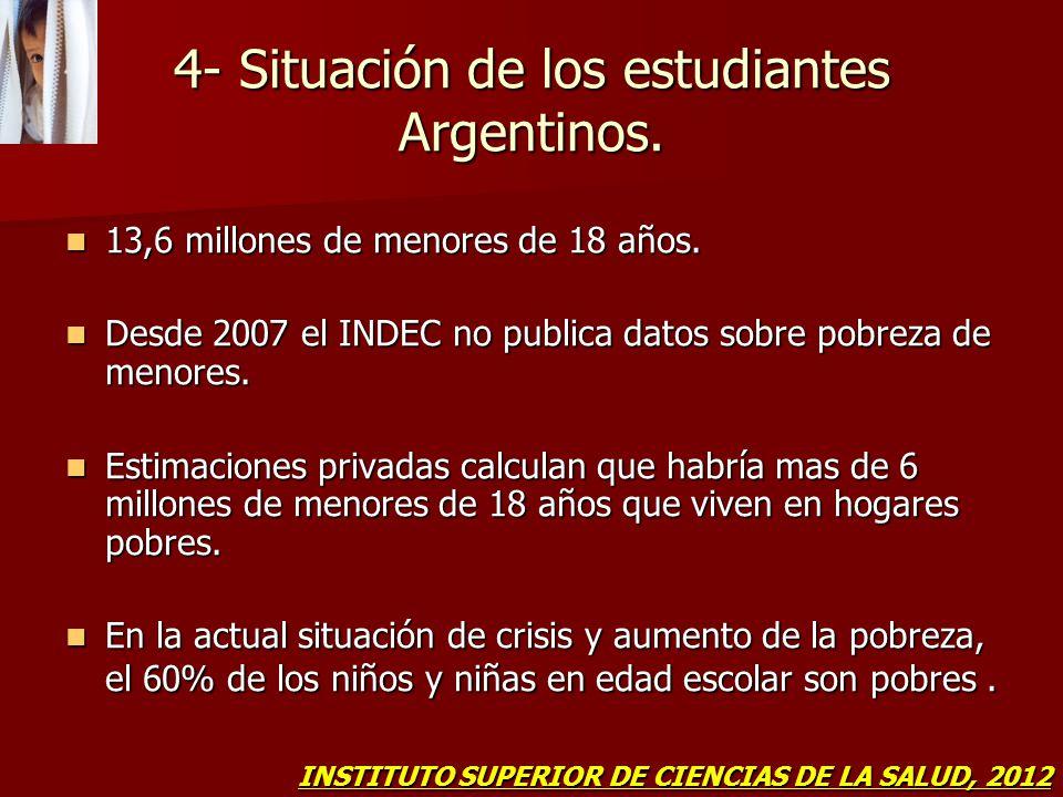 4- Situación de los estudiantes Argentinos.