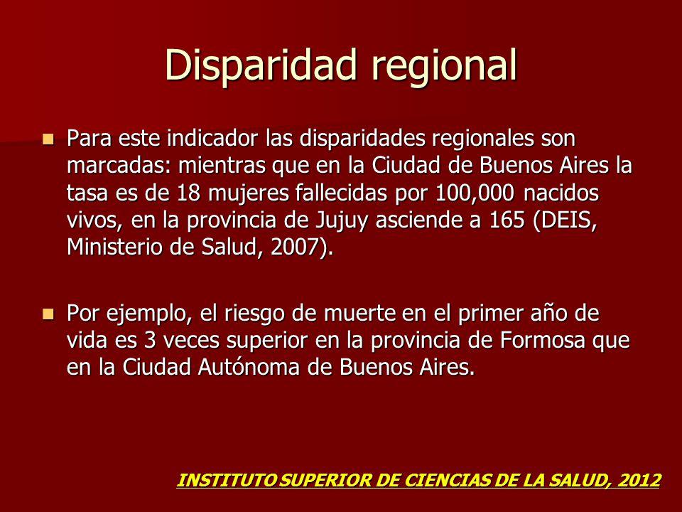 Disparidad regional